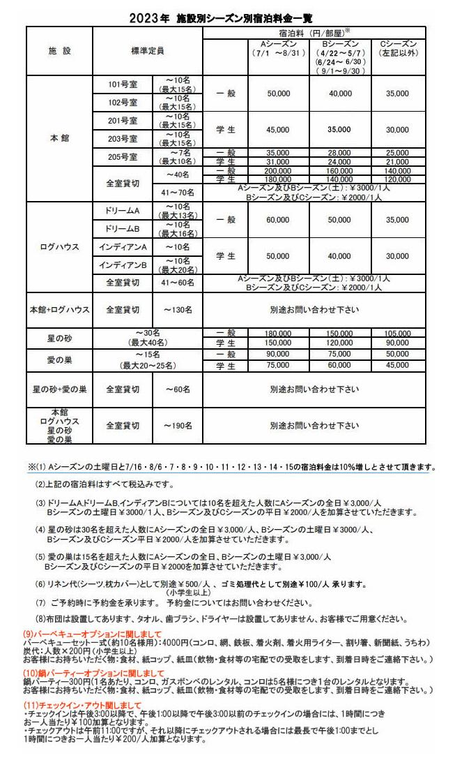 貸別荘 夢仙IN九十九里の宿泊料金表